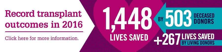 DonateLife 2016 Transplant Outcomes